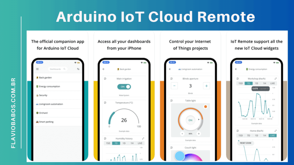 Arduino e a IoT Cloud Remote