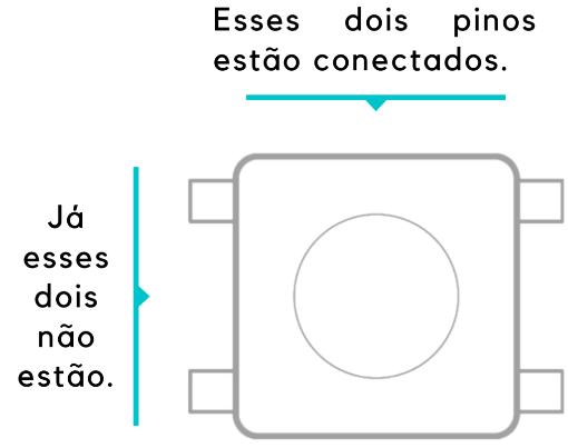Esquema das conexões de um botão em Arduino