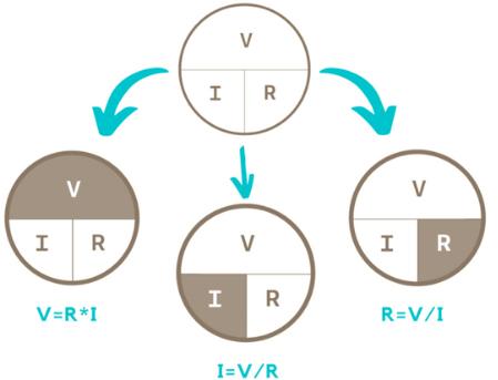 Lei de OHM aplicada no arduino