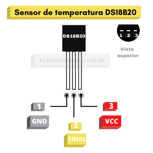 Pinout sensor de temperatura DS18B20
