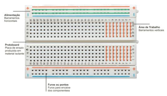 Protoboard usada em Projetos com Arduino