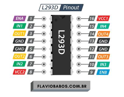 Pinagem Ponte H L293D Circuito Integrado