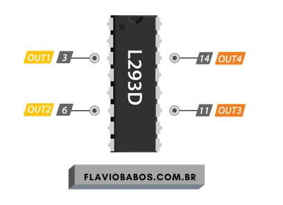 Ponte H Controle de 2 Motores DC