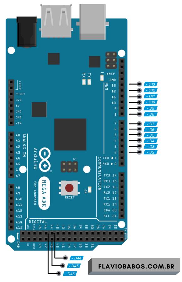 PWM Arduino Mega