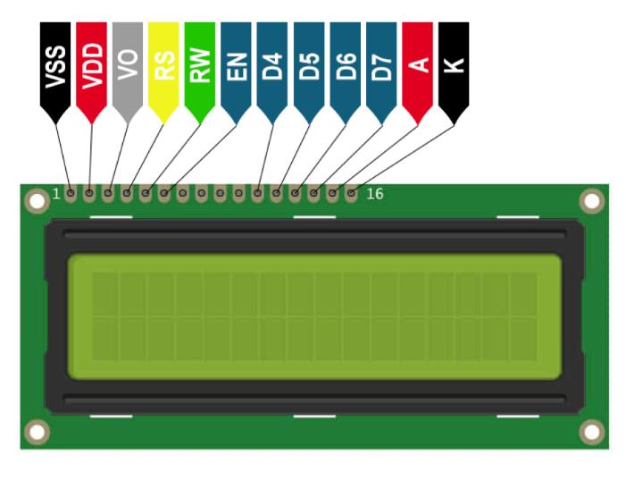 Display LCD pinout