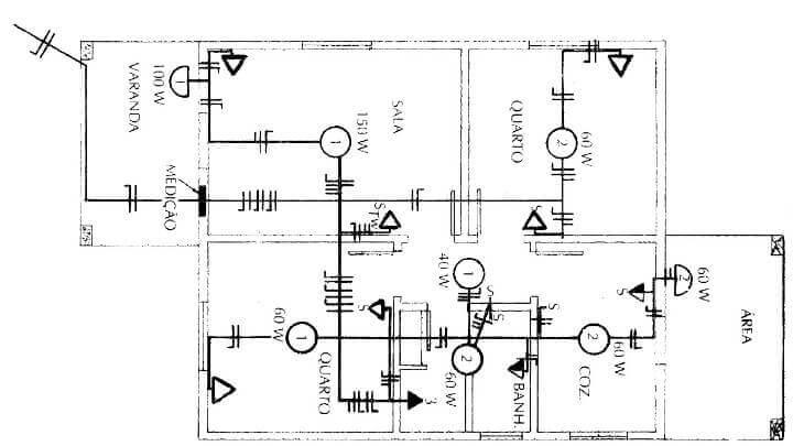 Desenho básico de uma diagrama unifilar e representação das instalações elétricas residenciais