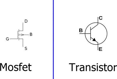 Diferença de simbologia entre o mosfet e o transistor