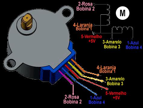 Pinagem do motor de passo 28BYJ-48