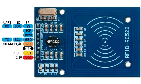 Pinout pinagem do módulo RFID RC522