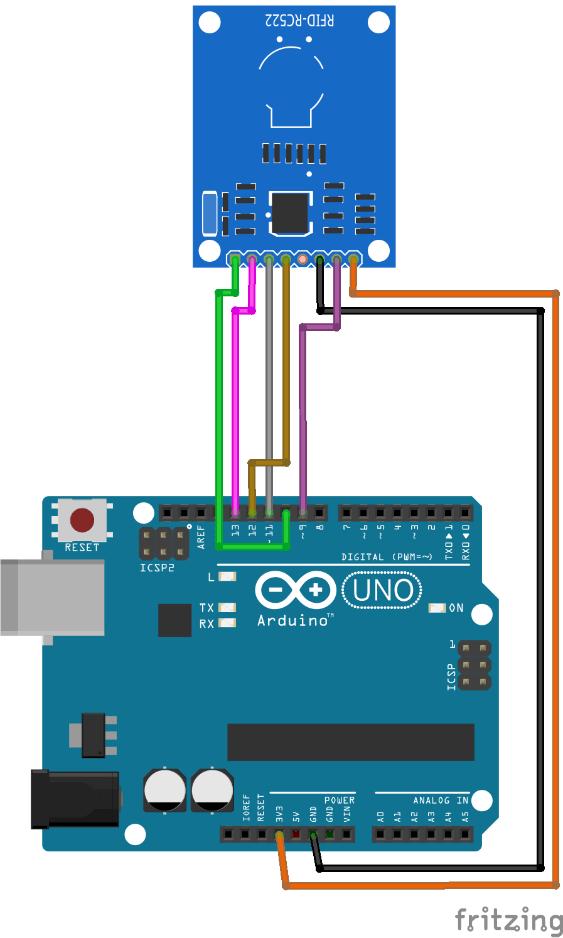 Montagem elétrica do módulo RFID com o Arduino UNO