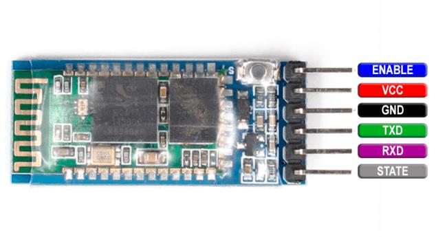 Pinout bluetooth Arduino