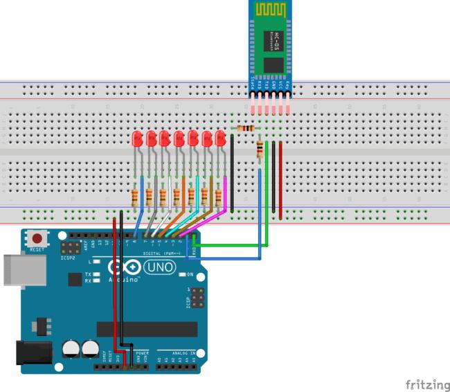 Projeto montado com o bluetooth Arduino e LEDs
