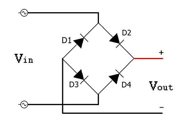 Esquema de ligação de uma ponte retificadora de diodos